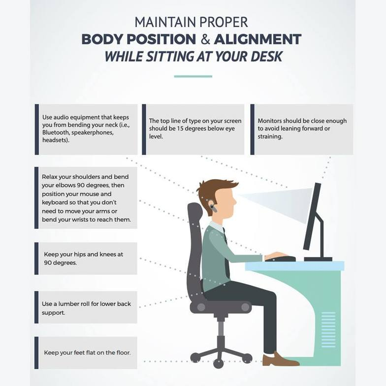 """<img src=""""perfect-seated-posture.jpg"""" alt=""""man with perfect posture at desk"""">"""